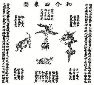 Calendario Giapponese Animali.La Teoria Dei Quattro Animali Abitare Consapevole